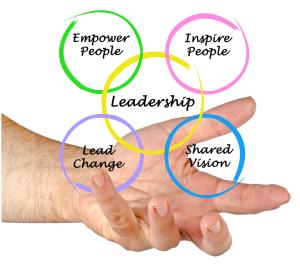 Empower Inspire Change