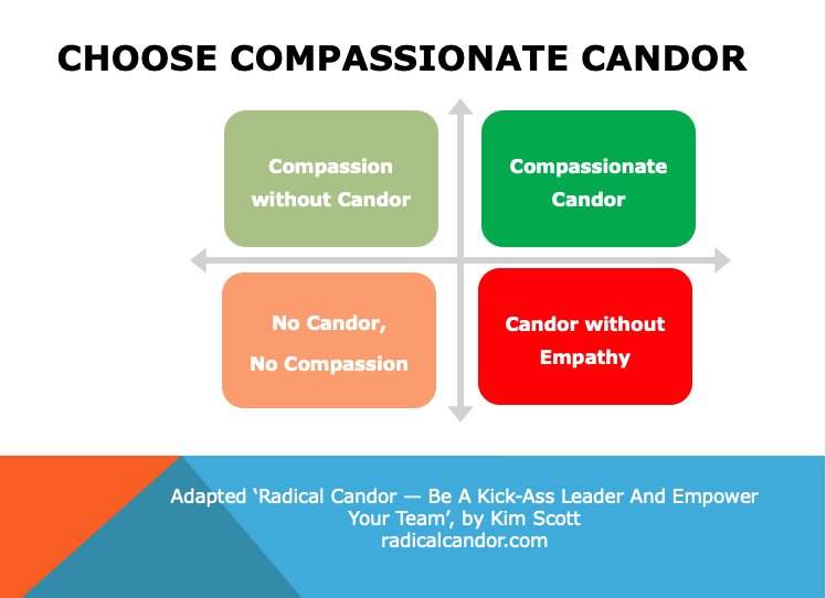 Compassionate Candor